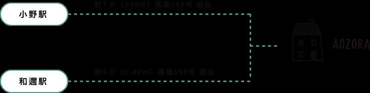 access_img10